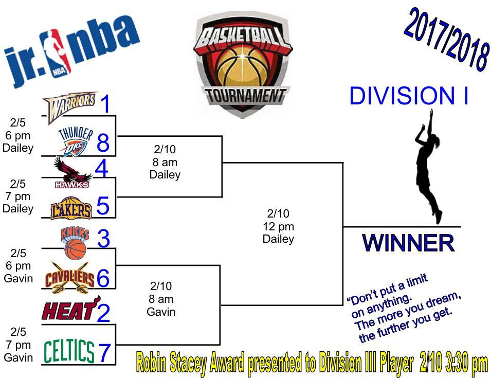 Nba Finals Logo On Court | All Basketball Scores Info